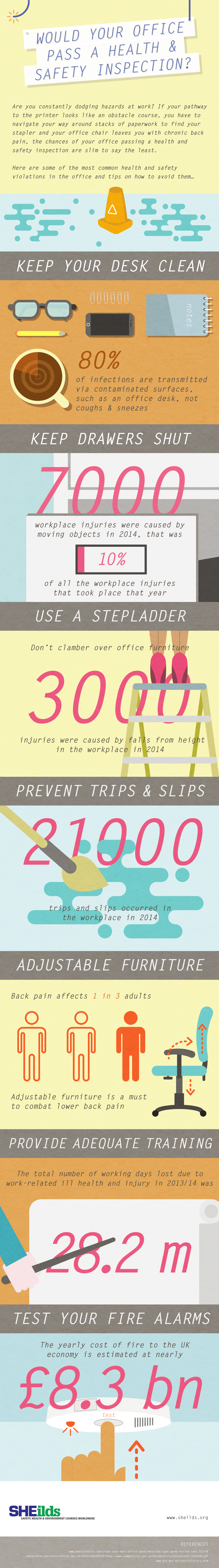 How Prone Is Your Office to Infections and Injuries? - Infographic