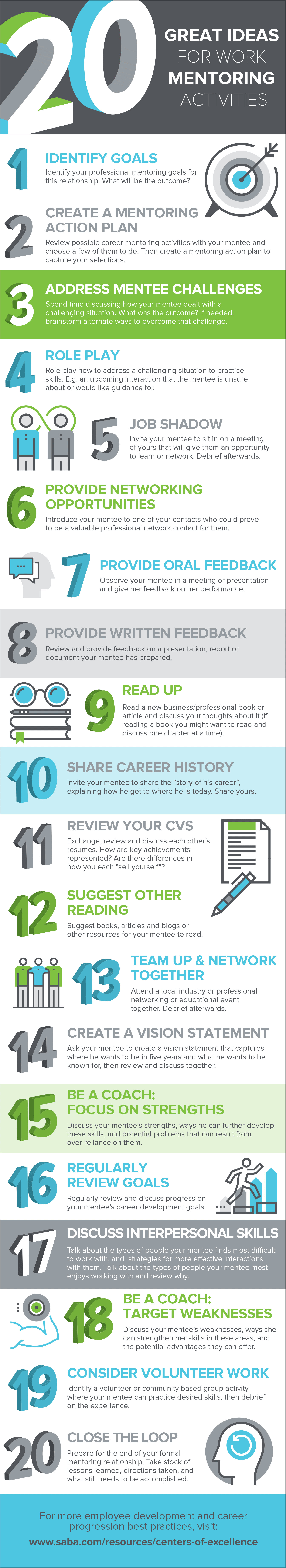How to Develop a Mentoring Program: 20 Proven Ideas and Activities - Infographic