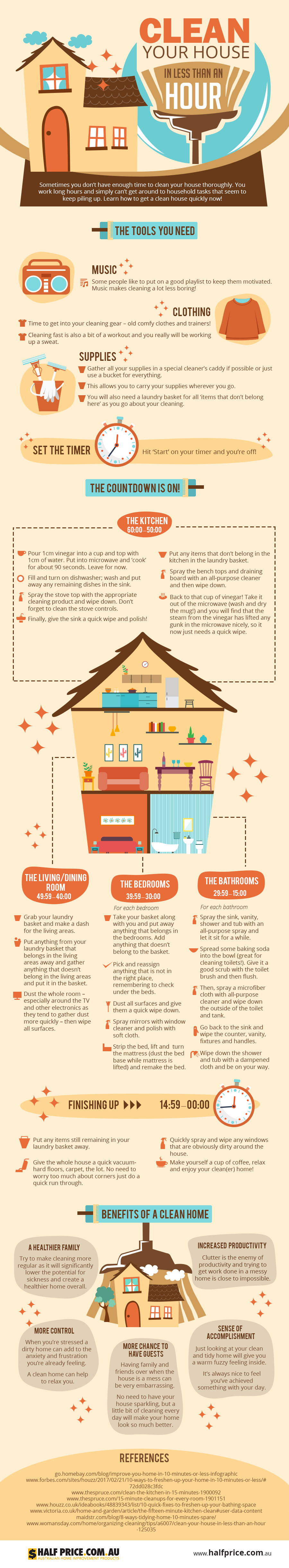 How to Get Your House in Ship-Shape in Just 60 Minutes! - Infographic