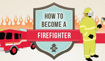 How to Pursue a Career as a Firefighter - Infographic