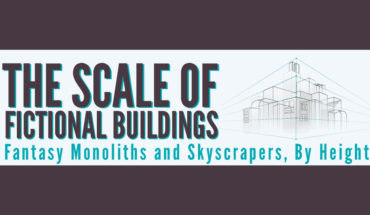 Is Fiction Taller than Fact? A Comparison Fictional and Real Buildings - Infographic