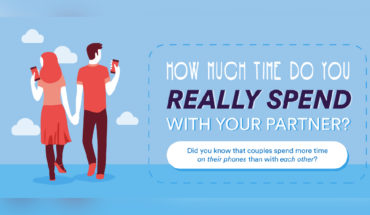Is Your Partner the Least Important Part of Your Day? - Infographic