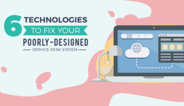 Last-Mile Customer Care: 6 Technologies that Optimize the Service Desk System - Infographic