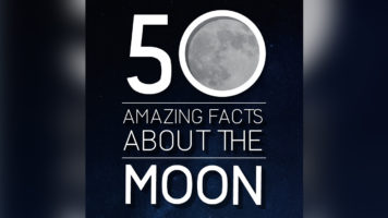 Facts About the Moon - Infographic