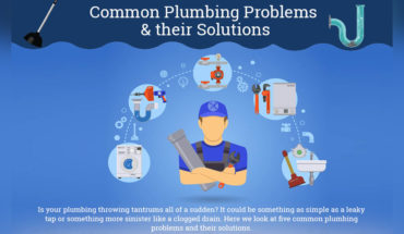 Peace-of-Mind Down the Drain? Common Plumbing Problems and Solutions - Infographic