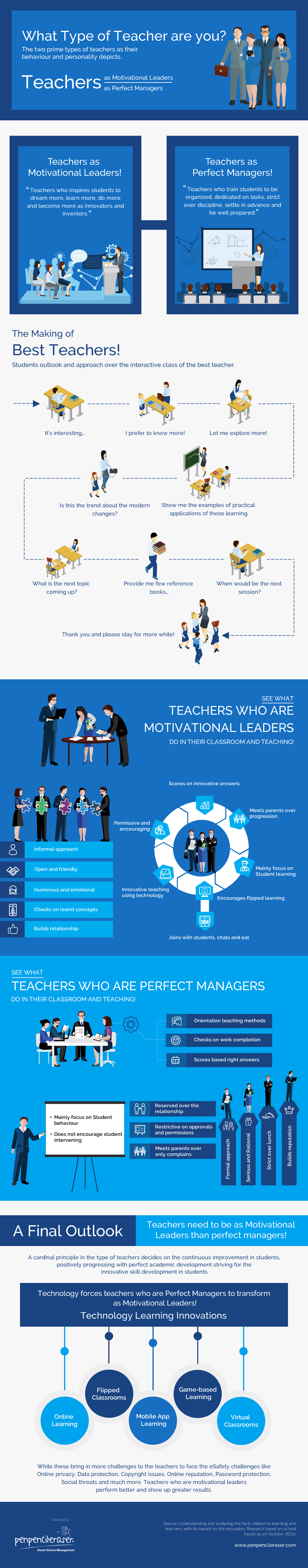Perfect Manager Vs Motivational Leader: Which Teacher are You? - Infographic