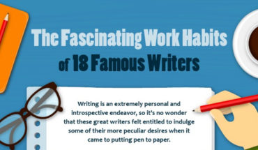 Quirks of Eccentric Genius: Writing Habits of Iconic Authors - Infographic