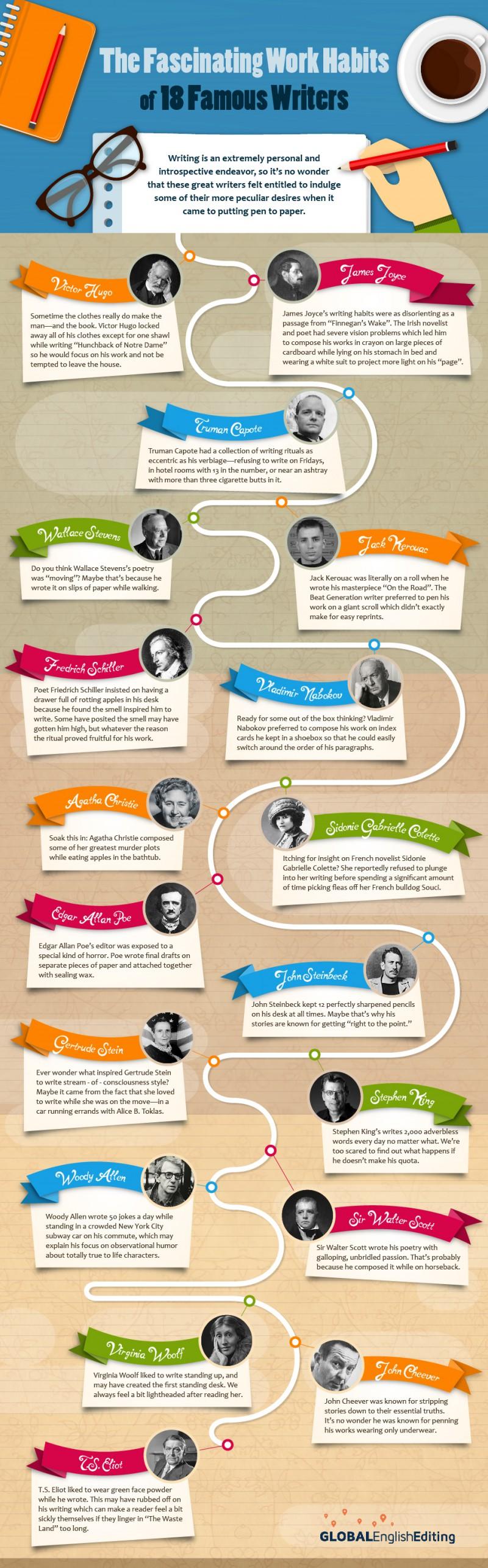 Quirks of Eccentric Genius: Writing Habits of Iconic Authors - Infographic