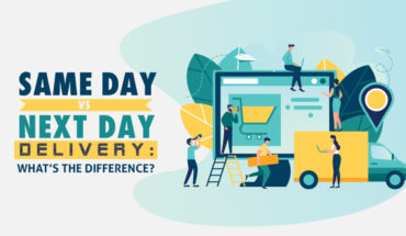 Satisfying the Consumers Demand for 'Now' Delivery: Principles of Same Day Vs Next Day Delivery - Infographic
