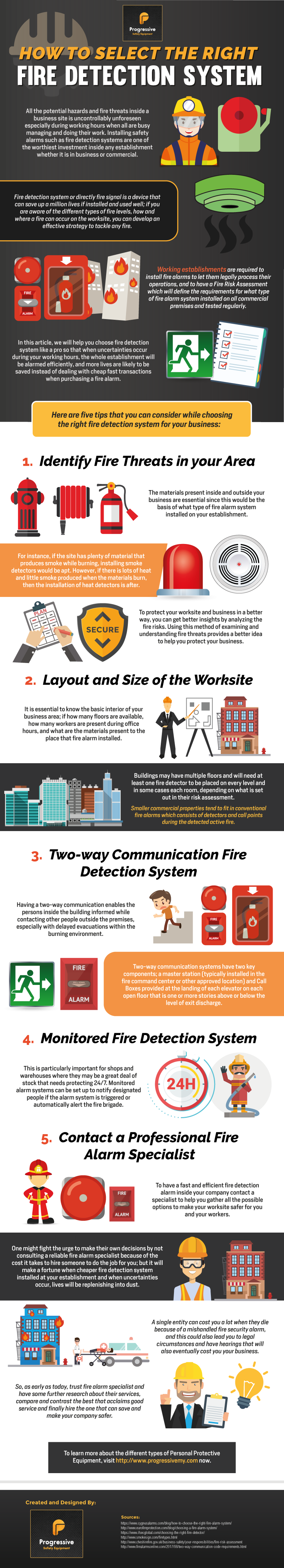 Selecting the Right Fire Detection System: Not a Choice but an Imperative - Infographic