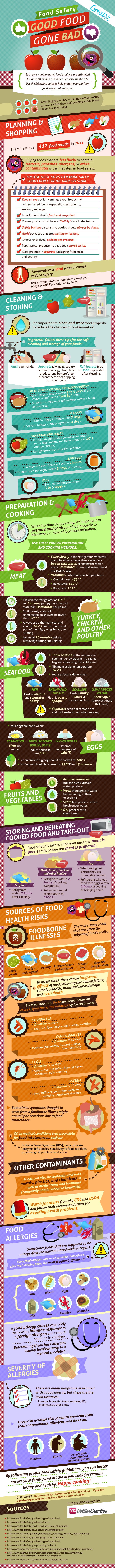 Simple Methods to Prevent Food Wastage - Infographic