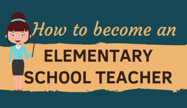 Teach the Future: The Challenges and Opportunities of an Elementary School Teacher - Infographic