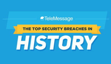 The Biggest and the Worst: Top Security Breaches in History - Infographic