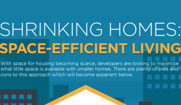 The Case of the Shrinking House: Why and How Homes Are Getting Smaller and Smaller - Infographic