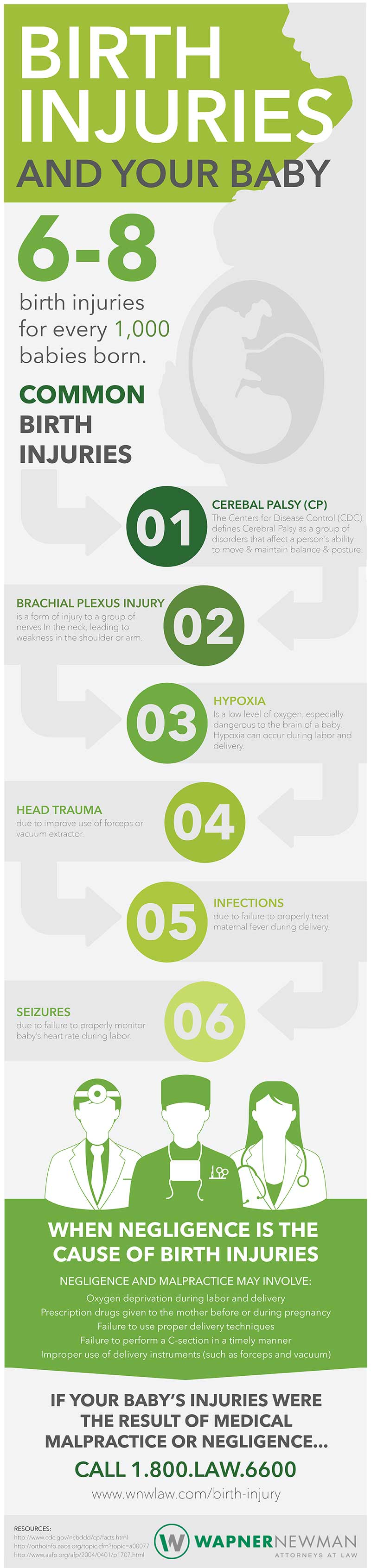 The Devastation of Birth Injuries: 6 Injuries that Can Cause a Lifetime of Pain - Infographic