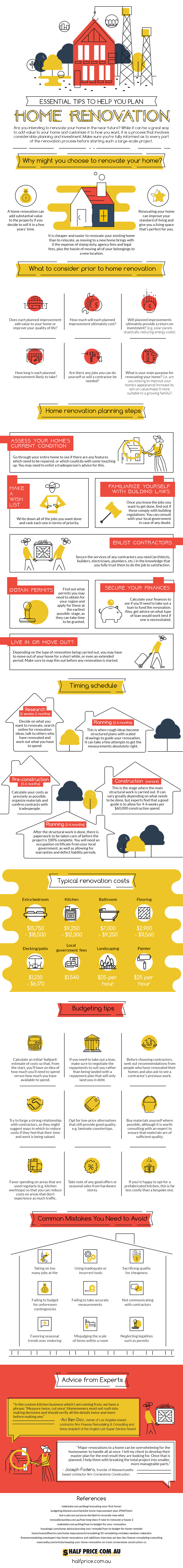 The Essential Guide to Home Renovation: From Ideation to Fruition - Infographic