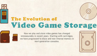 When Video Games were Actual Physical Cassettes: How Video Game Storage Evolved - Infographic
