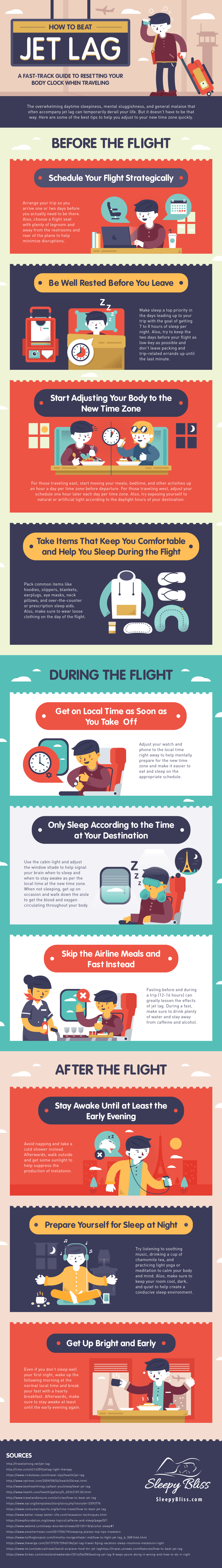 When Your Body Clock Gets Confused – The Impact of Jet Lag and How to Beat It - Infographic
