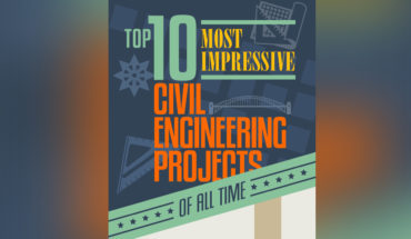 10 Civil Engineering Projects that Make You Go Wow! - Infographic