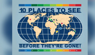 10 Places on Earth that Will Die Within 100 Years - Infographic