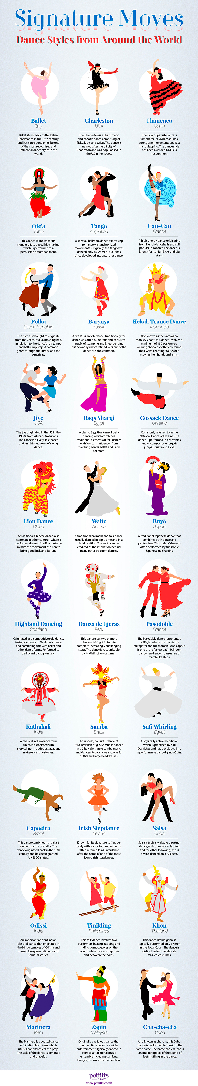 A Metaphor for Cultures and Emotions: Celebrating Different Dance Styles - Infographic