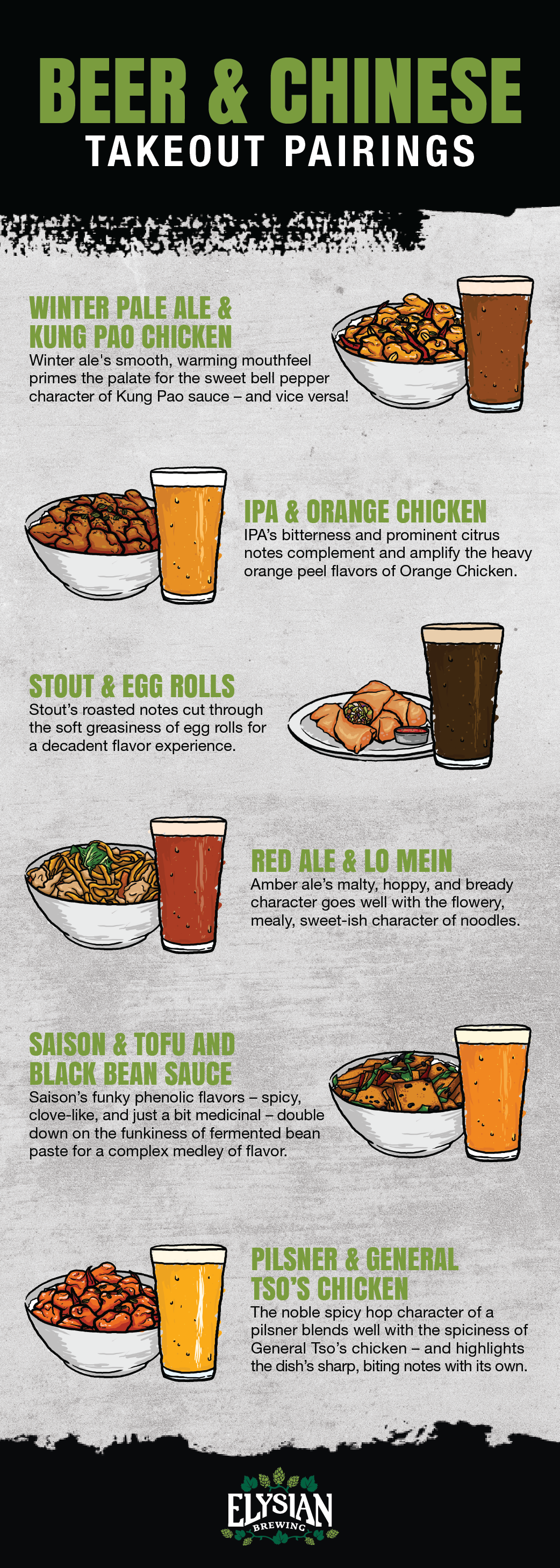 Beer and Chinese: The Art of Matchmaking - Infographic
