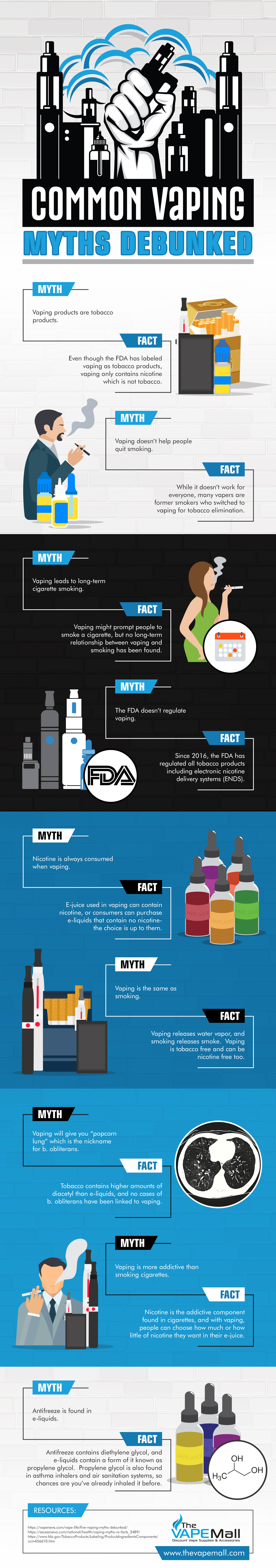 Debunking Vaping Myths: The Truth about 9 False Rumors about Vaping - Infographic