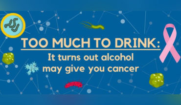 Excessive Alcohol Consumption Can Cause Cancer: The Indisputable Facts - Infographic