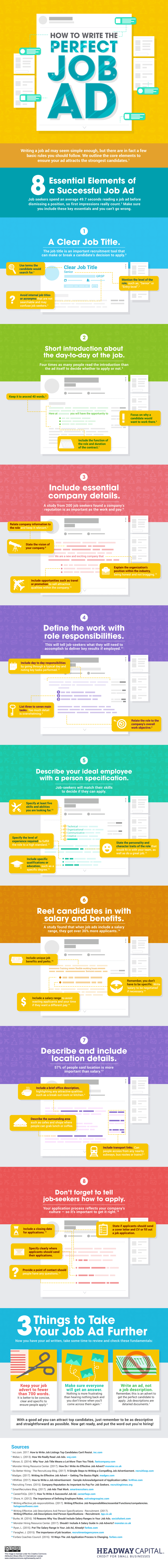 Finding the Perfect Recruit Starts with Writing the Perfect Job Ad - Infographic
