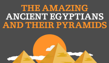 How the Pyramids Were Built: A Scientific Perspective - Infographic
