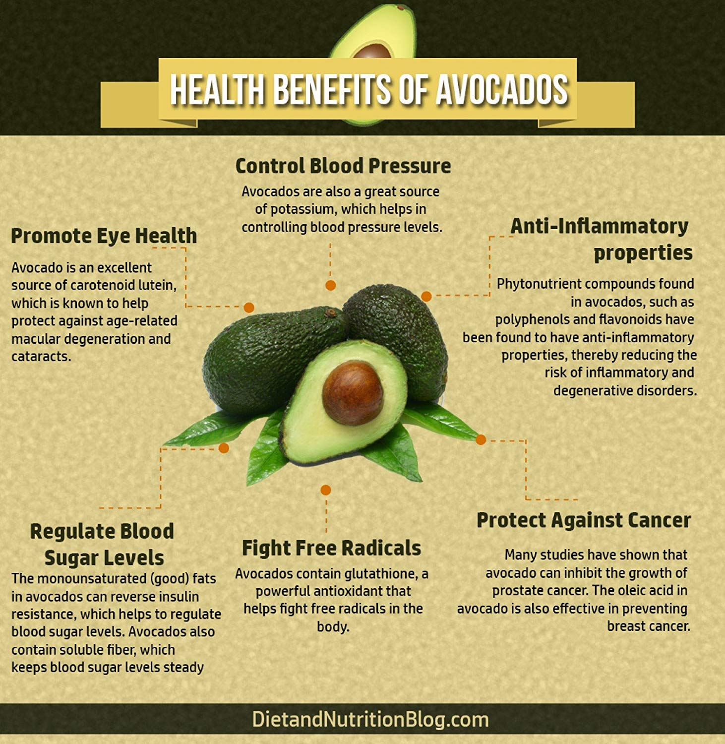 How to Give Your Diet a Health Boost with Avocados - Infographic