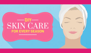 How to Make Your Own Organic Skin Care Products for Every Season - Infographic