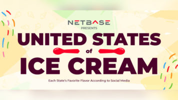 If the States were Made of Ice Cream! - Infographic