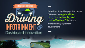 Innovations in the Automotive Space: How Embedded Android is Leading the Race - Infographic