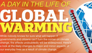 Living in the Future: The Very Real Impacts of Global Warming - Infographic