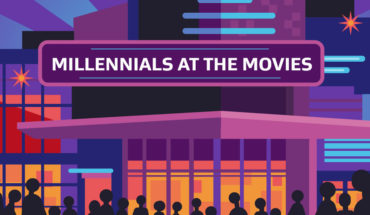 Rolling Out the Red Carpet: How Millennials are Driving the Cinema Experience - Infographic