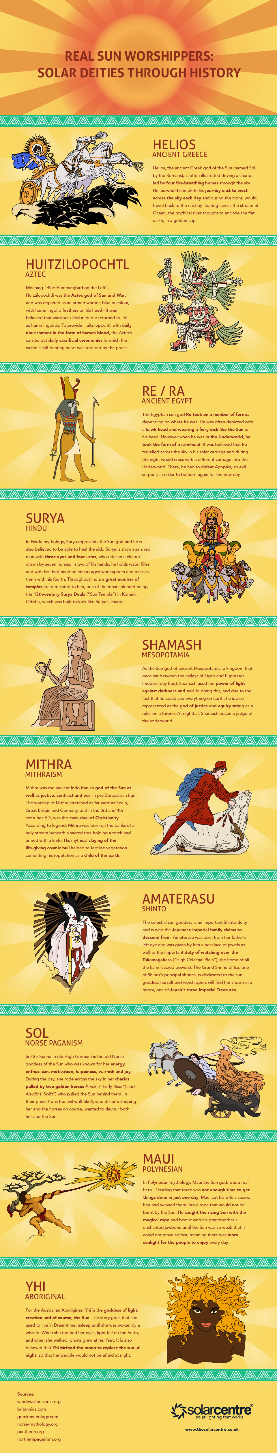 Stories of Sun Deities and Worship in Different Cultures - Infographic