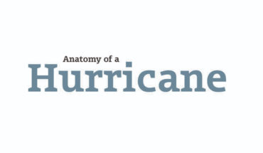 The Anatomy of a Fearsome Natural Phenomenon: All About Hurricanes - Infographic