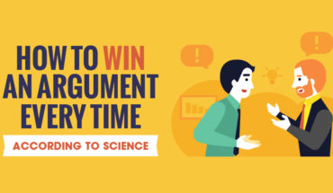 The Art of Argument and the Science of Winning - Infographic