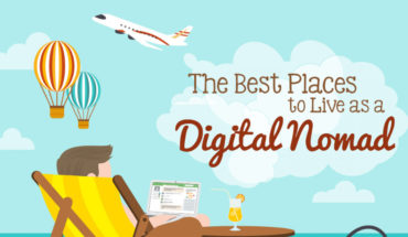 The Digital Nomad's Guide to Great Destinations - Infographic