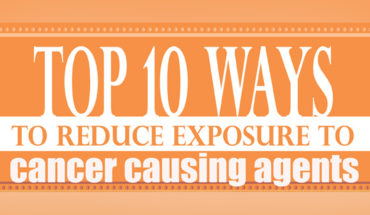 The Fight Against Cancer: 10 Methods to Reduce Exposure to Cancer Causing Agents - Infographic