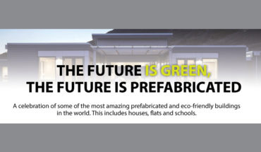 The Future of Pre-Fab Housing: Building with Responsibility - Infographic