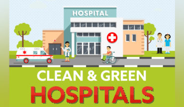 The Greening of Hospitals - Infographic