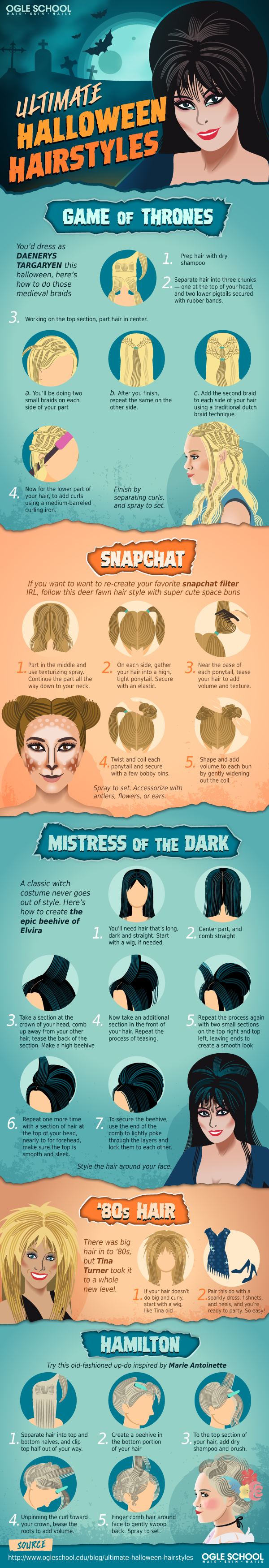 The Hairy Route to Halloween Costumes - Infographic