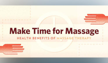 Timeless Health and Wellness Benefits of Massage Therapy - Infographic