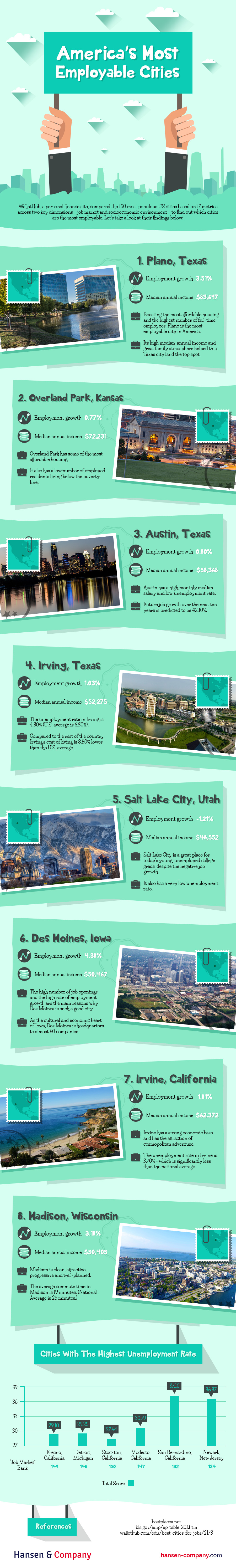 Top of the Employment Pops: The Best Employment Destinations in America - Infographic