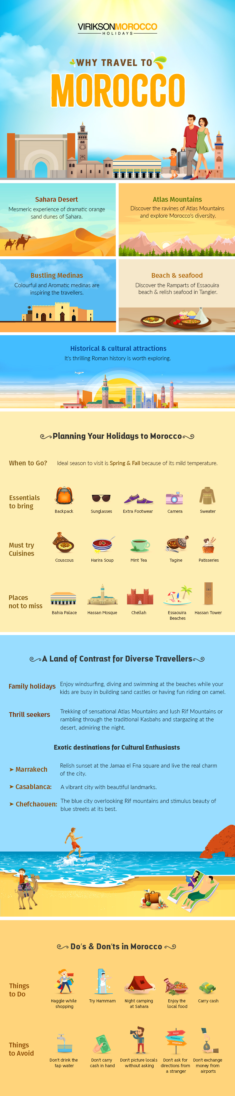 Why Morocco is a Must-Visit Country - Infographic