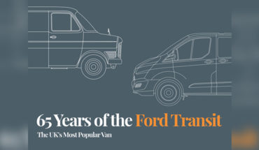 65 Years Young: Ford Transit's Evolution - Infographic