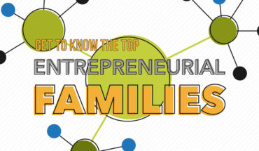 8 Begets 788: The Amazing Stories of Top Entrepreneurial Families - Infographic