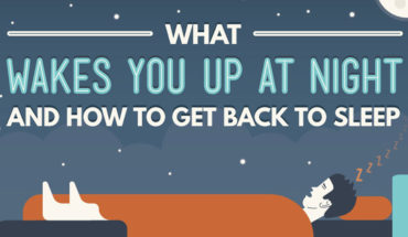 Broken Sleep Pattern? How to Get Back a Healthy Sleep Rhythm - Infographic